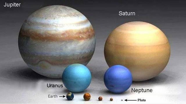 Astronomy | Lagrange Point